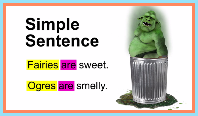 Simple and Compound Sentences | No Nonsense Grammar ...