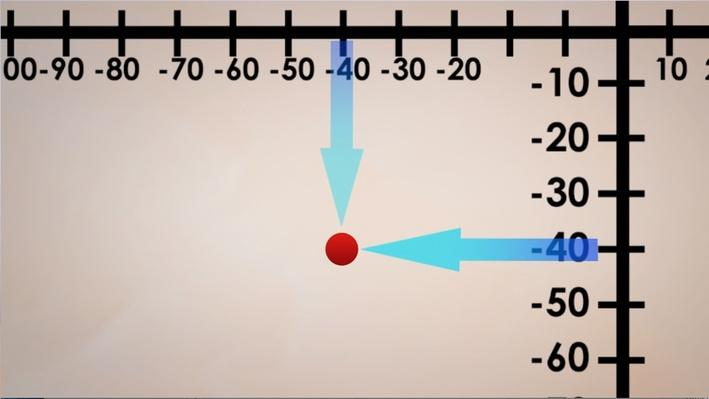 what is the mathematical relationship between degrees fahrenheit and celsius