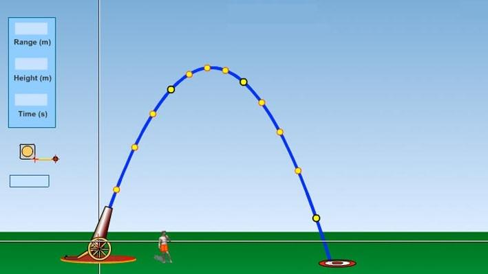 projectile motion essay Projectile motion essayinitial horizontal velocity of the soccer ball problem type 2: a projectile is launched at an.