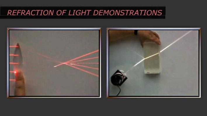 Refraction Of Light Demonstration Science Interactive