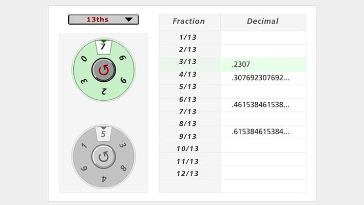 Repeating Decimal Rings