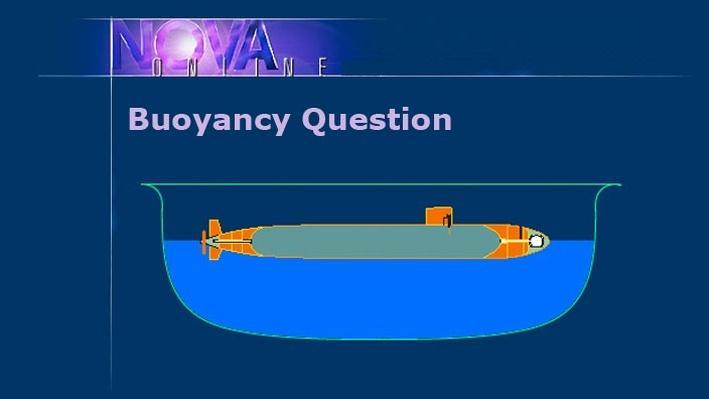 Buoyancy Brainteasers Buoyancy Question Science