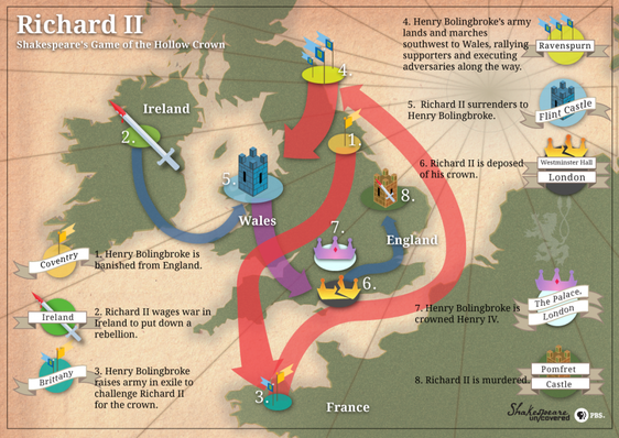 Infographics: Shakespeare's Game of the Hollow Crown