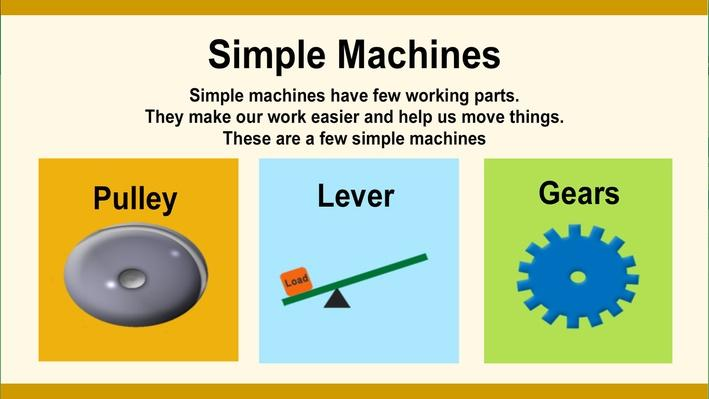 essay on simple machines