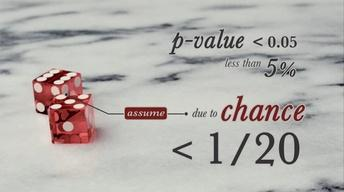 S45 Ep6: What is a P-Value?