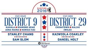 State Senate District 9 / State House District 29