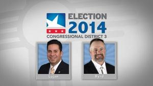 Third Congressional District Debate