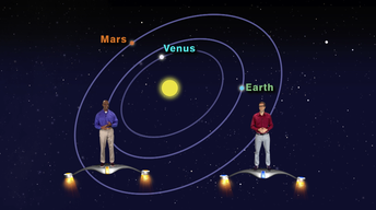 """Venus and Mars Line Up Again"" Oct 2-8th 1 Min"