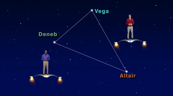 """The Stars in the Summer Triangle"" Aug 21-27th 5 Min"