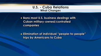 Changes to U.S. – Cuba Relations