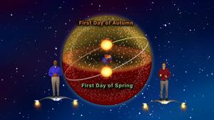 """""""Spring Has Sprung"""" Mar 12 - Mar 18th 5 Min"""