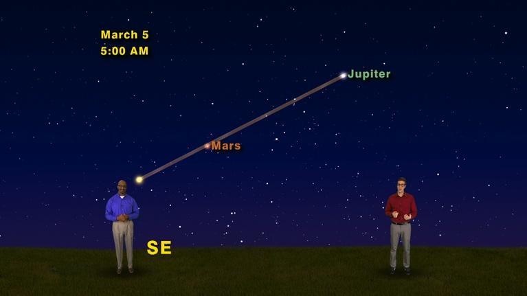 "Star Gazers: ""Planets of the Morning"" Feb 26 - Mar 4th 1 Min"