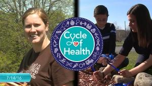 Cycle of Health: 7/14/16