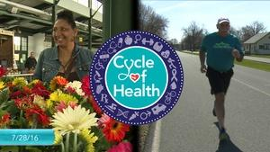Cycle of Health: 7/28/16