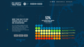 Tracking Poverty in New York City
