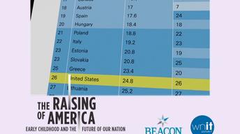 Raising Of American Preview #3