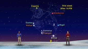"""Celestial Shapes of the Season"" Nov 23rd-29th 5 Min"