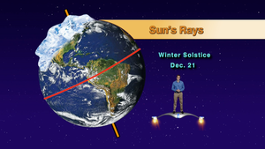 """Happy Winter Solstice"" Dec 7-13th 5 Min"