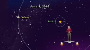 """""""Saturn"""" May 23-29th 5 Min"""