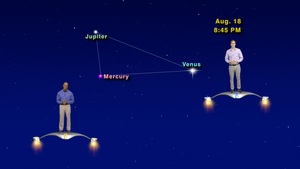 """""""Finding Five Naked Eye Planets"""" Aug 8-14th 5 Min"""