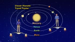 """""""Mars and Venus Meet Again!"""" Jan 2-8th 5 Min"""