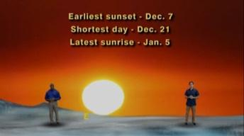 """The Surest Sign Of Winter And Why The Shortest Day Of The Y"