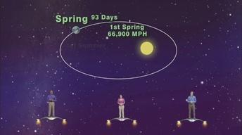 """""""Don't Worry About Winter, It's The Shortest Season"""" 1 min."""