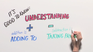 Adding To & Taking From | Pre-K