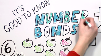 Number Bonds | Kindergarten