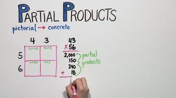 Partial Products | Grade 4