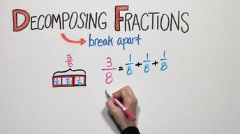 Decomposing Fractions | Grade 4