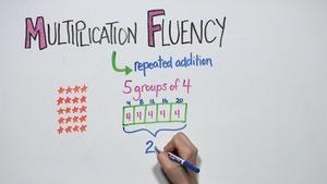 Multiplication Fluency | Grade 3