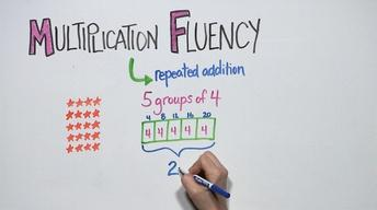 Multiplication Fluency | Grade 3