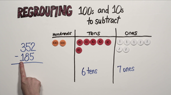 Regrouping 100s & 10s to Subtract | Grade 2