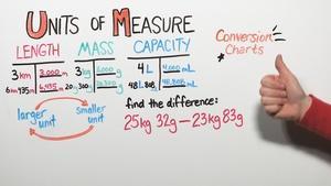 Units of Measure | Grade 4