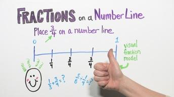Fractions On A Number Line | Grade 3