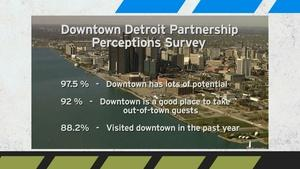 Downtown Survey / State Economies / School Divide