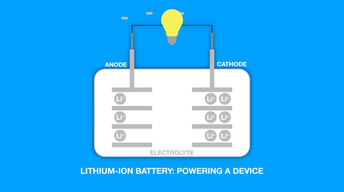 BEST Center: Battery and Energy Storage Technology