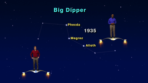 """Time Traveling with the Big Dipper"" April 16 - 22 5 Min"