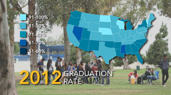 S1: Graduation Rates: State by State