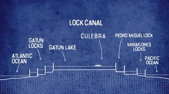The Decision to Build a Lock Canal