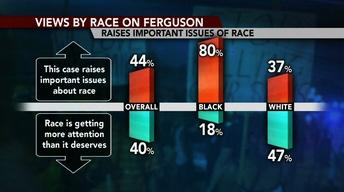 Public opinions on Brown killing show division by race
