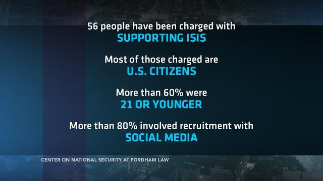 What do accused ISIS supporters have in common?