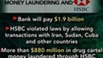British Bank HSBC Makes $2 Billion Settlement
