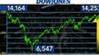 Dow Jones Industrial Average Closes at All-Time High