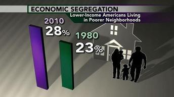 More Americans Live in Economically Segregated Neighborhoods