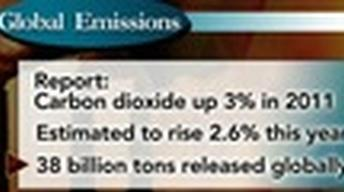 A Fight from Behind to Keep Up With Rising CO2 Emissions