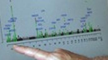 Researchers Aim Unlock Genetic Data Goldmine