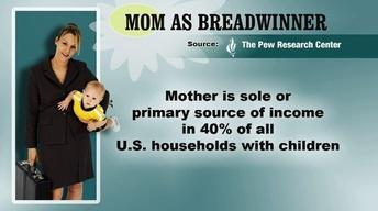 More Women As Family Breadwinners Reflects 'Values Shift'