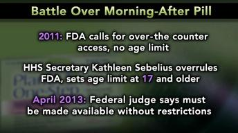 Justice Department Drops Fight on Morning-After Pill
